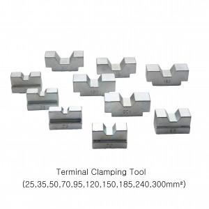 terminal clamping2